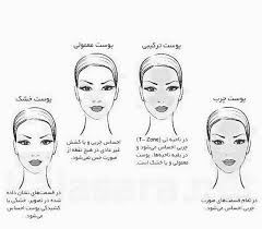 شناخت پوست